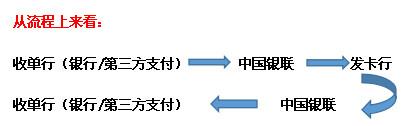 收单流程1.jpg