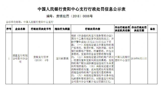 三大运营商支付公司已经被罚两家:联通支付违反四项规定领了罚单