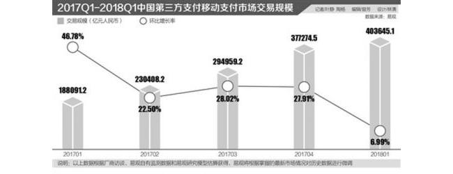 传统ATM企业业绩逐年下滑 利润暴降9成