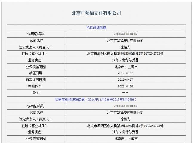 持牌机构北京广聚福拒不激活消费者预付卡 中国消协已经介入处理