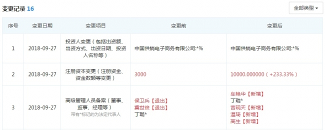 中国供销电商收购的山西万卡德刚刚增资到了1亿元 或在冲刺增项