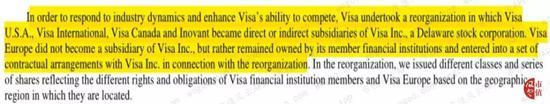 (来源:Visa招股书)