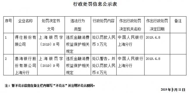 上海支付机构得仕股份违反金融消费权益保护规定被央行处罚