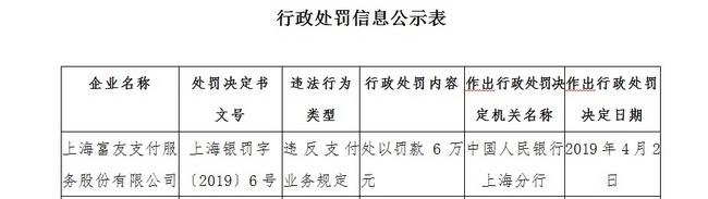 """富友支付业务违规被央行处罚 上周被曝为""""高炮""""隐匿收款方"""