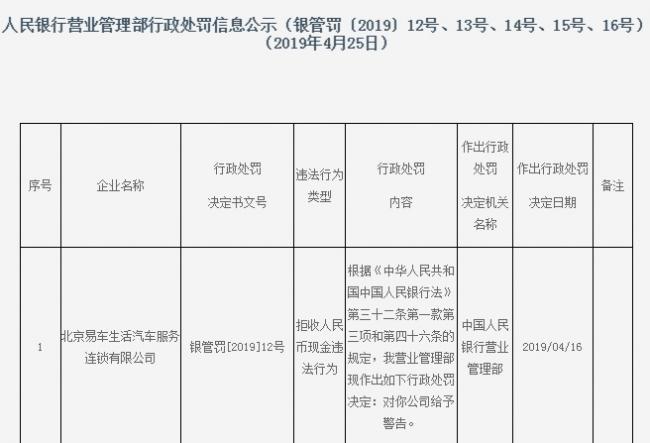 北京星美影院等五家企业因拒收现金被央行警告处罚