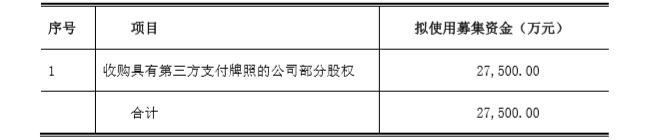 关爱通拟定增募资2.75亿元收购第三方支付牌照部分股权