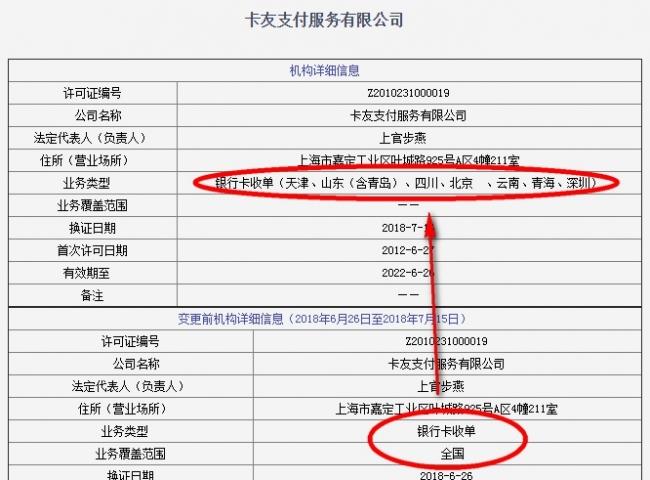 """""""801""""风光不再,卡友正式退出重庆、大连、宁波、河北等多个地区"""