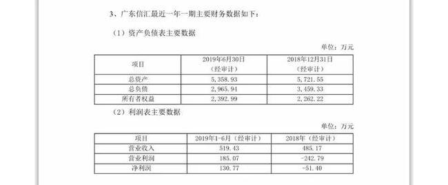 王春江急谋上位:步森火速关联交易 旗下广东信汇涉赌被银联通报