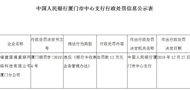 国通星驿违反《银行卡收单业务管理办法》被央行罚款12万元