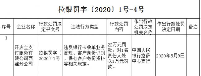 开店宝领西藏人行1号罚单 违反银行卡收单业务管理
